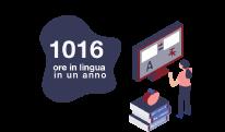 ore di lingua annue